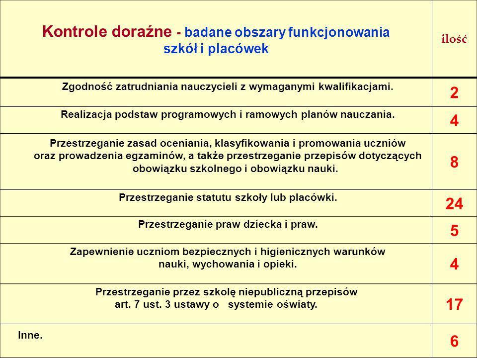 Ranking Techników - rok 2011 M w woj.łódzkim Nazwa szkołyMiejscowość Wsk.