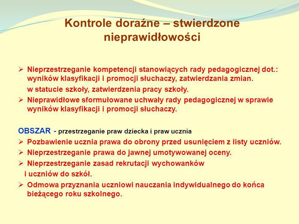 Kontrole doraźne – stwierdzone nieprawidłowości Nieprzestrzeganie kompetencji stanowiących rady pedagogicznej dot.: wyników klasyfikacji i promocji sł