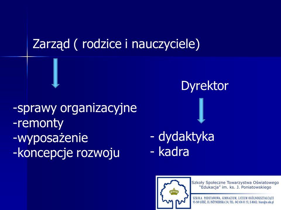 Zarząd ( rodzice i nauczyciele) Dyrektor -sprawy organizacyjne -remonty -wyposażenie -koncepcje rozwoju - dydaktyka - kadra