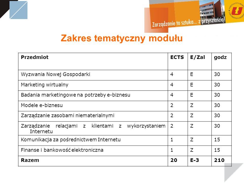 Zakres tematyczny modułu PrzedmiotECTSE/Zalgodz Wyzwania Nowej Gospodarki4E30 Marketing wirtualny4E30 Badania marketingowe na potrzeby e-biznesu4E30 Modele e-biznesu2Z30 Zarządzanie zasobami niematerialnymi2Z30 Zarządzanie relacjami z klientami z wykorzystaniem Internetu 2Z30 Komunikacja za pośrednictwem Internetu1Z15 Finanse i bankowość elektroniczna1Z15 Razem20E-3210
