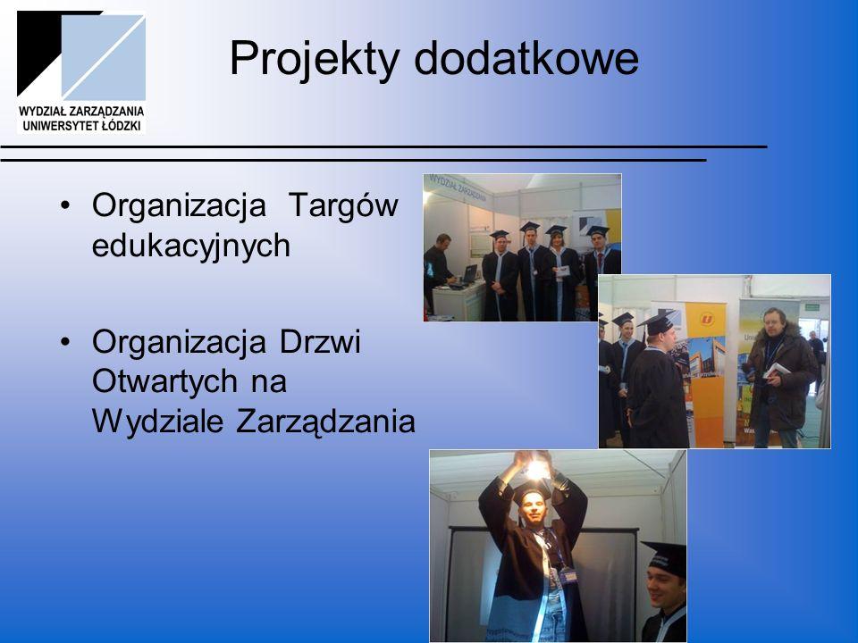 Projekty dodatkowe Organizacja Targów edukacyjnych Organizacja Drzwi Otwartych na Wydziale Zarządzania