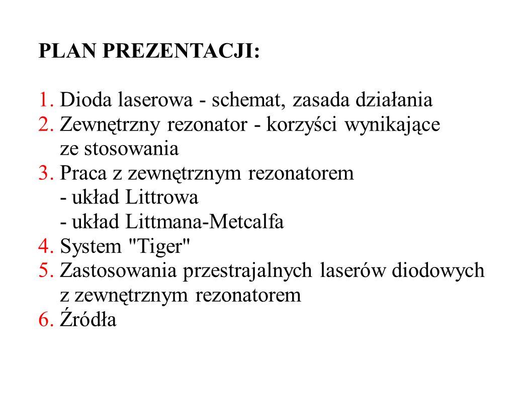 PLAN PREZENTACJI: 1. Dioda laserowa - schemat, zasada działania 2. Zewnętrzny rezonator - korzyści wynikające ze stosowania 3. Praca z zewnętrznym rez