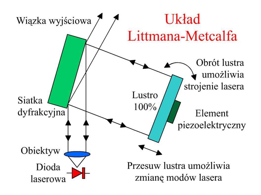 SYSTEM TIGER - laser diodowy posiada zewnętrzny rezonator - stosowany jest układ Littrowa - moc wyjściowa dochodzi do 1W - bardzo dobra jakość wiązki (M 2 < 1.2) - centralna długość fali może być przestrajana w przedziale 775-785 nm - praca w trybie jednomodowym bez zjawiska przeskoku modów (mode hop free) w zakresie sięgającym 15 GHz