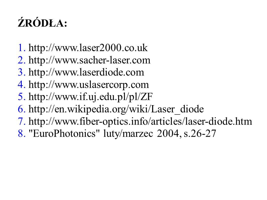 ŹRÓDŁA: 1. http://www.laser2000.co.uk 2. http://www.sacher-laser.com 3. http://www.laserdiode.com 4. http://www.uslasercorp.com 5. http://www.if.uj.ed