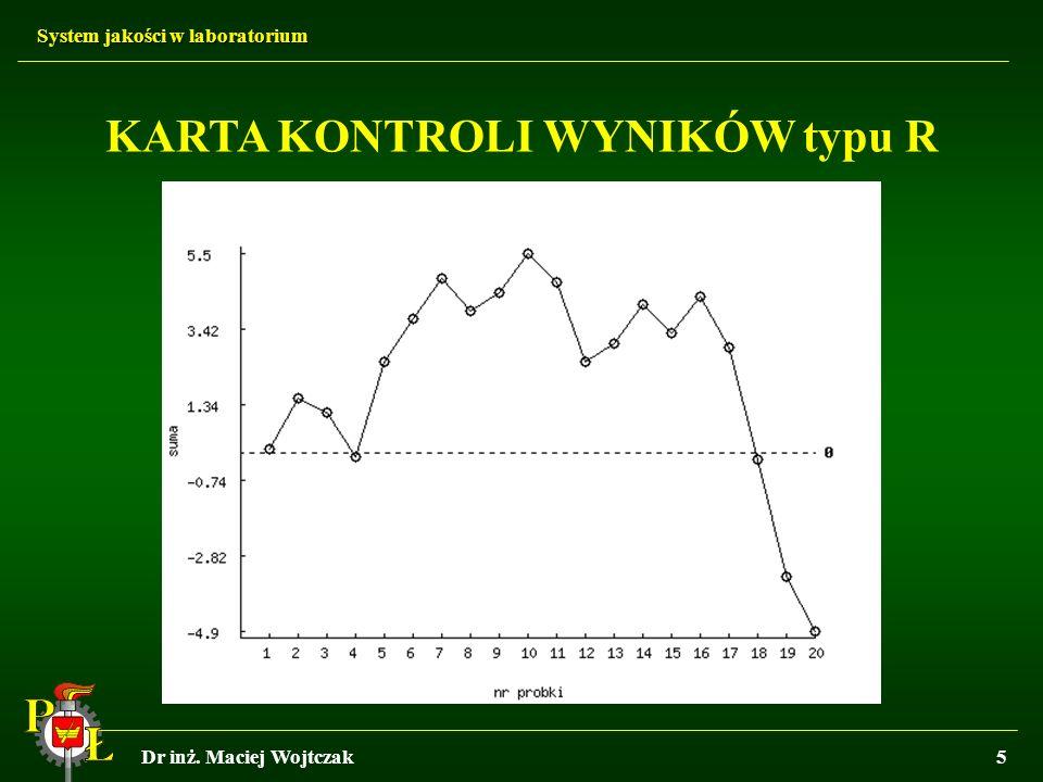 System jakości w laboratorium Dr inż. Maciej Wojtczak5 KARTA KONTROLI WYNIKÓW typu R