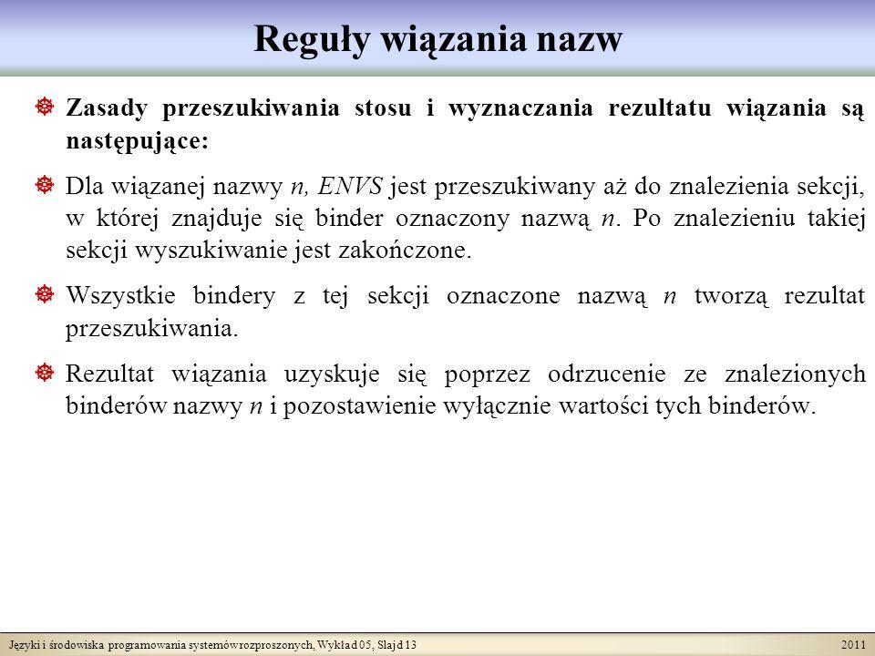 Języki i środowiska programowania systemów rozproszonych, Wykład 05, Slajd 13 2011 Reguły wiązania nazw Zasady przeszukiwania stosu i wyznaczania rezu