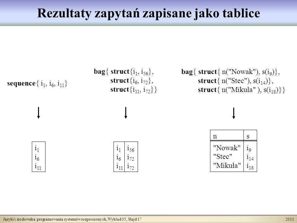 Języki i środowiska programowania systemów rozproszonych, Wykład 05, Slajd 17 2011 Rezultaty zapytań zapisane jako tablice sequence{ i 1, i 6, i 11 }