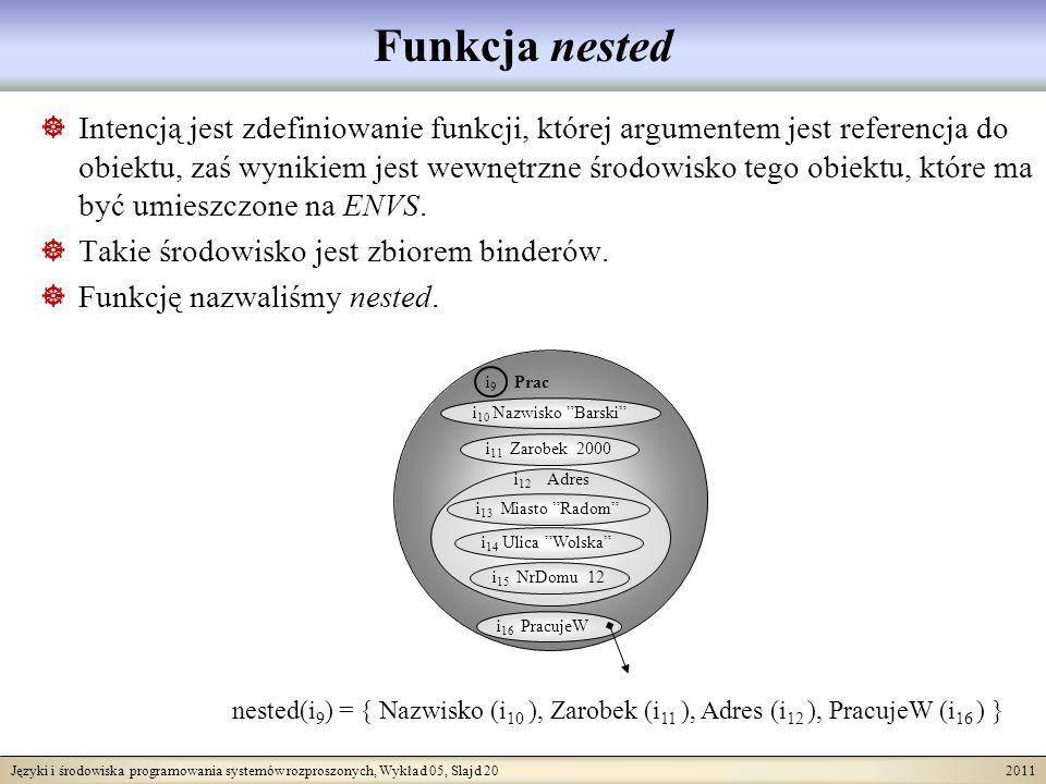 Języki i środowiska programowania systemów rozproszonych, Wykład 05, Slajd 20 2011 Funkcja nested Intencją jest zdefiniowanie funkcji, której argument