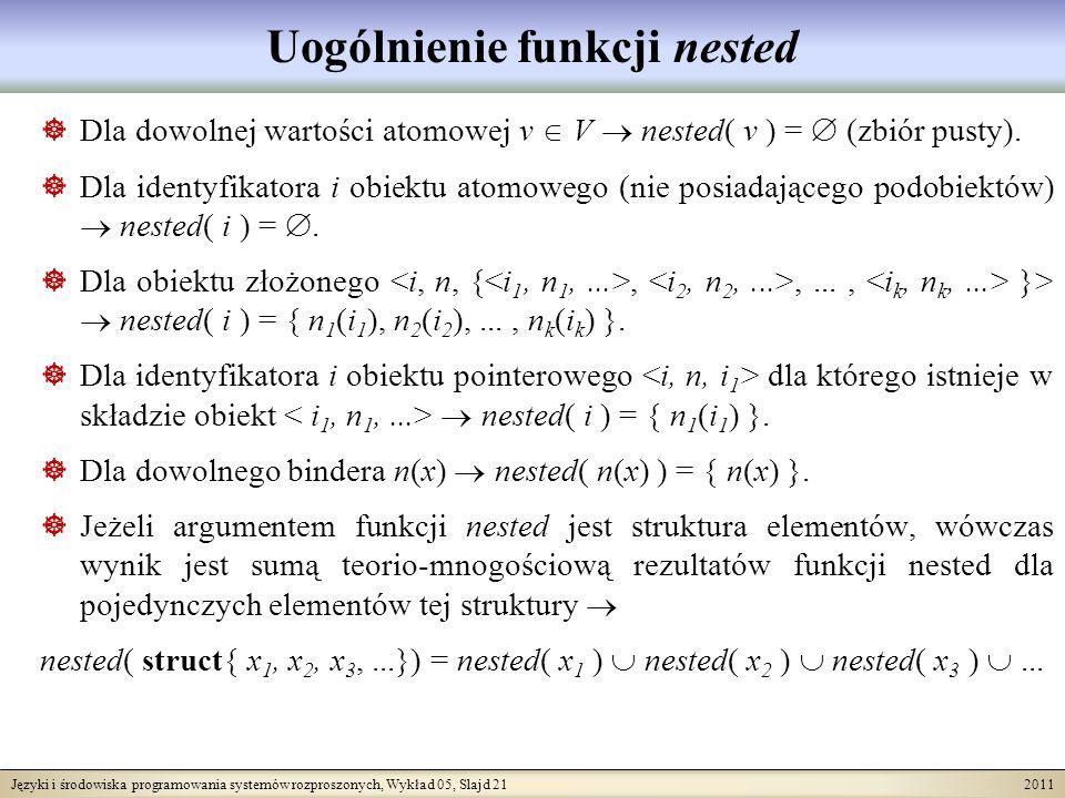 Języki i środowiska programowania systemów rozproszonych, Wykład 05, Slajd 21 2011 Uogólnienie funkcji nested Dla dowolnej wartości atomowej v V neste