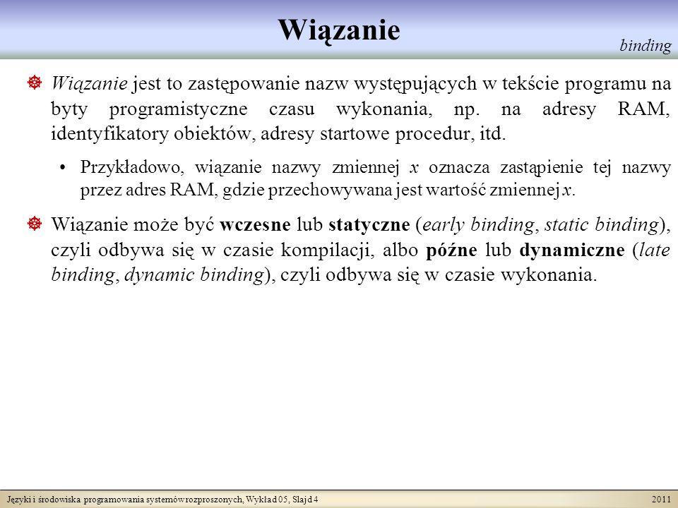 Języki i środowiska programowania systemów rozproszonych, Wykład 05, Slajd 4 2011 Wiązanie Wiązanie jest to zastępowanie nazw występujących w tekście