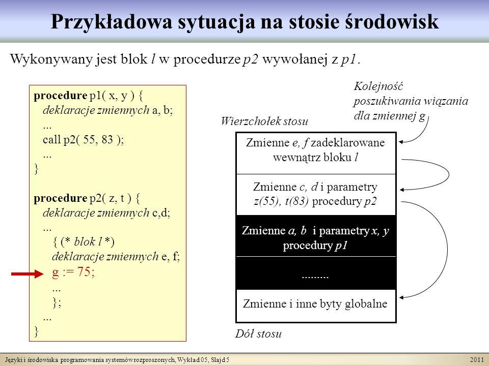 Języki i środowiska programowania systemów rozproszonych, Wykład 05, Slajd 5 2011 Przykładowa sytuacja na stosie środowisk Zmienne e, f zadeklarowane