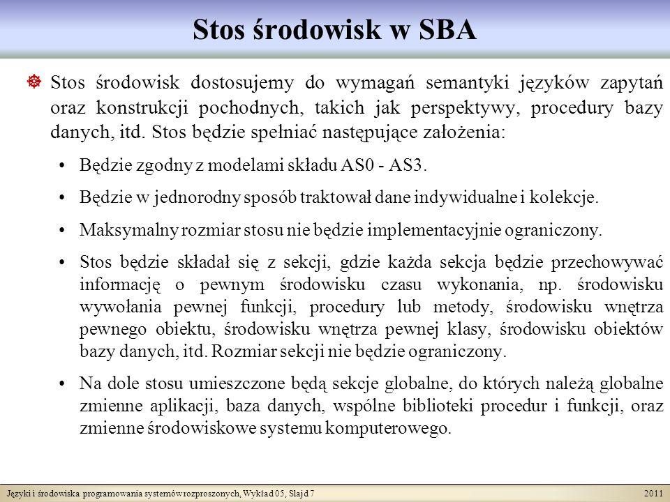 Języki i środowiska programowania systemów rozproszonych, Wykład 05, Slajd 7 2011 Stos środowisk w SBA Stos środowisk dostosujemy do wymagań semantyki