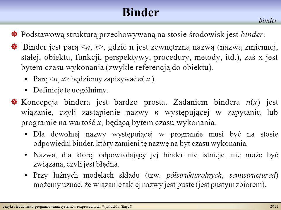 Języki i środowiska programowania systemów rozproszonych, Wykład 05, Slajd 8 2011 Binder Podstawową strukturą przechowywaną na stosie środowisk jest b