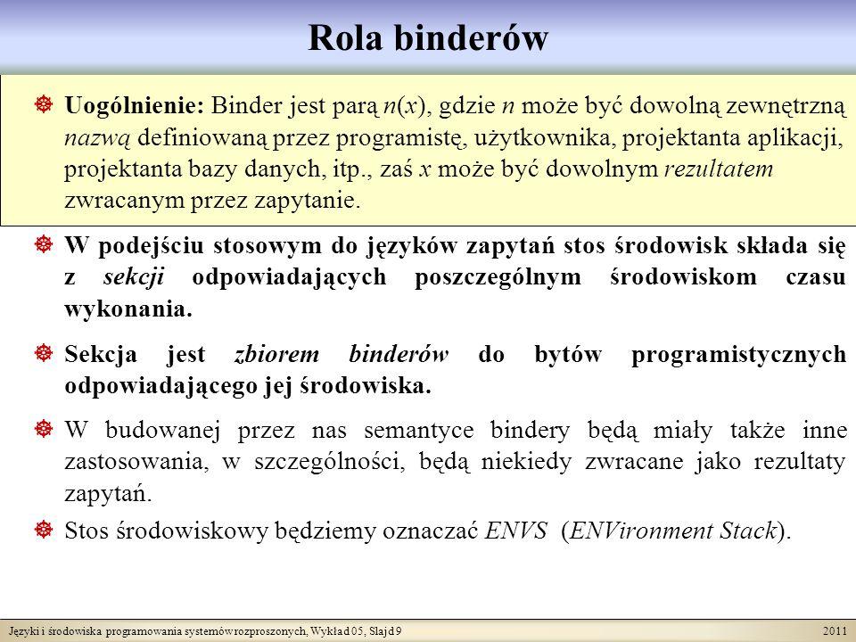 Języki i środowiska programowania systemów rozproszonych, Wykład 05, Slajd 9 2011 Rola binderów Uogólnienie: Binder jest parą n(x), gdzie n może być d