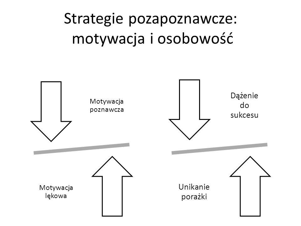 Strategie pozapoznawcze: motywacja i osobowość Motywacja poznawcza Motywacja lękowa Dążenie do sukcesu Unikanie porażki