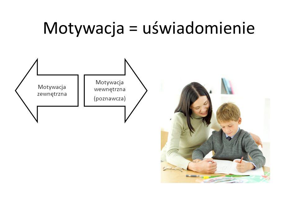 Motywacja = uświadomienie Motywacja zewnętrzna Motywacja wewnętrzna (poznawcza)