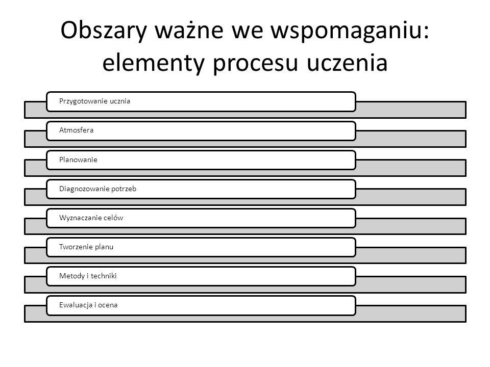 Obszary ważne we wspomaganiu: elementy procesu uczenia Przygotowanie uczniaAtmosferaPlanowanieDiagnozowanie potrzebWyznaczanie celówTworzenie planuMet