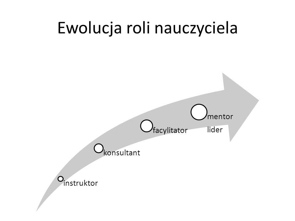 Ewolucja roli nauczyciela instruktor konsultant facylitator mentor lider