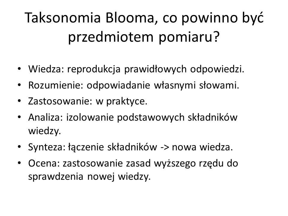 Taksonomia Blooma, co powinno być przedmiotem pomiaru? Wiedza: reprodukcja prawidłowych odpowiedzi. Rozumienie: odpowiadanie własnymi słowami. Zastoso