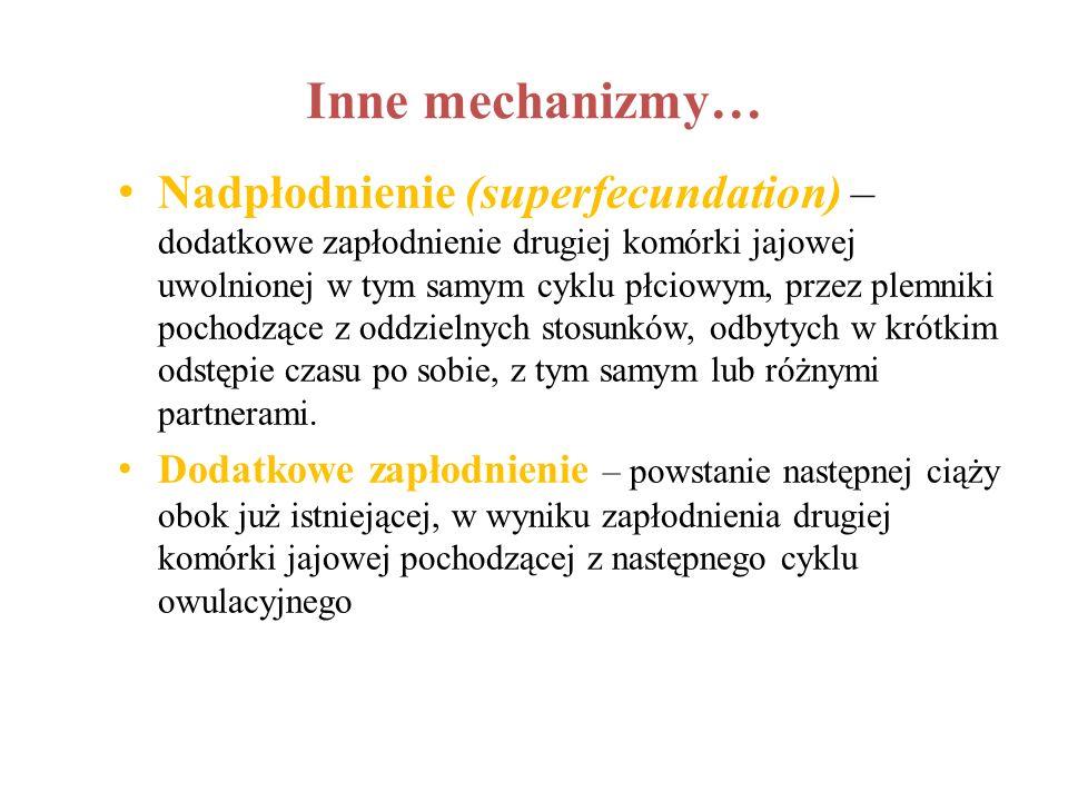 Inne mechanizmy… Nadpłodnienie (superfecundation) – dodatkowe zapłodnienie drugiej komórki jajowej uwolnionej w tym samym cyklu płciowym, przez plemni