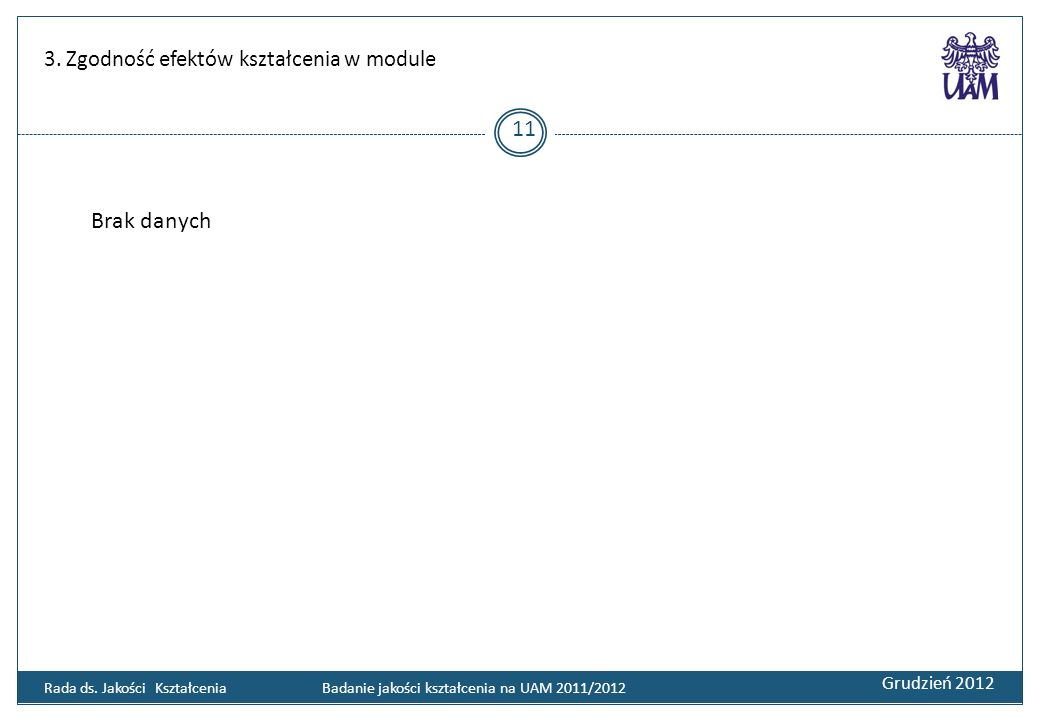 3. Zgodność efektów kształcenia w module Grudzień 2012 11 Rada ds. Jakości Kształcenia Badanie jakości kształcenia na UAM 2011/2012 Brak danych