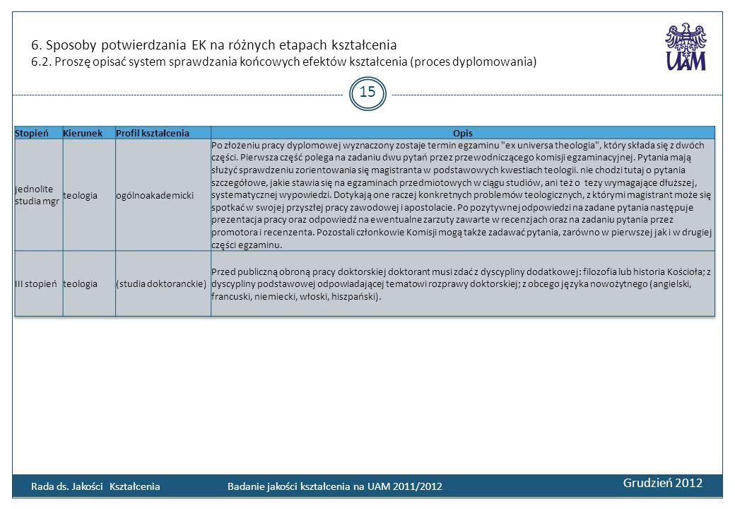 6. Sposoby potwierdzania EK na różnych etapach kształcenia 6.2. Proszę opisać system sprawdzania końcowych efektów kształcenia (proces dyplomowania) G