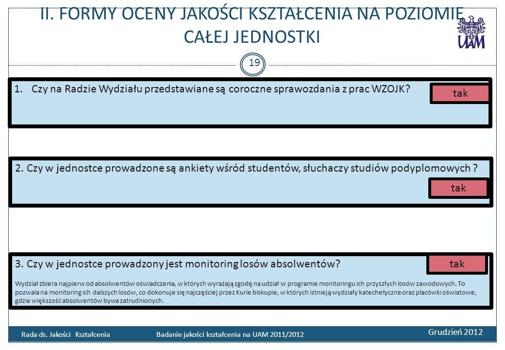 II. FORMY OCENY JAKOŚCI KSZTAŁCENIA NA POZIOMIE CAŁEJ JEDNOSTKI Grudzień 2012 19 Rada ds. Jakości Kształcenia Badanie jakości kształcenia na UAM 2011/