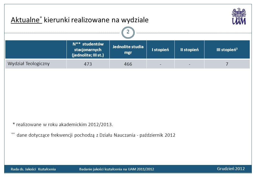Aktualne * kierunki realizowane na wydziale Grudzień 2012 2 Rada ds. Jakości Kształcenia Badanie jakości kształcenia na UAM 2011/2012 N** studentów st