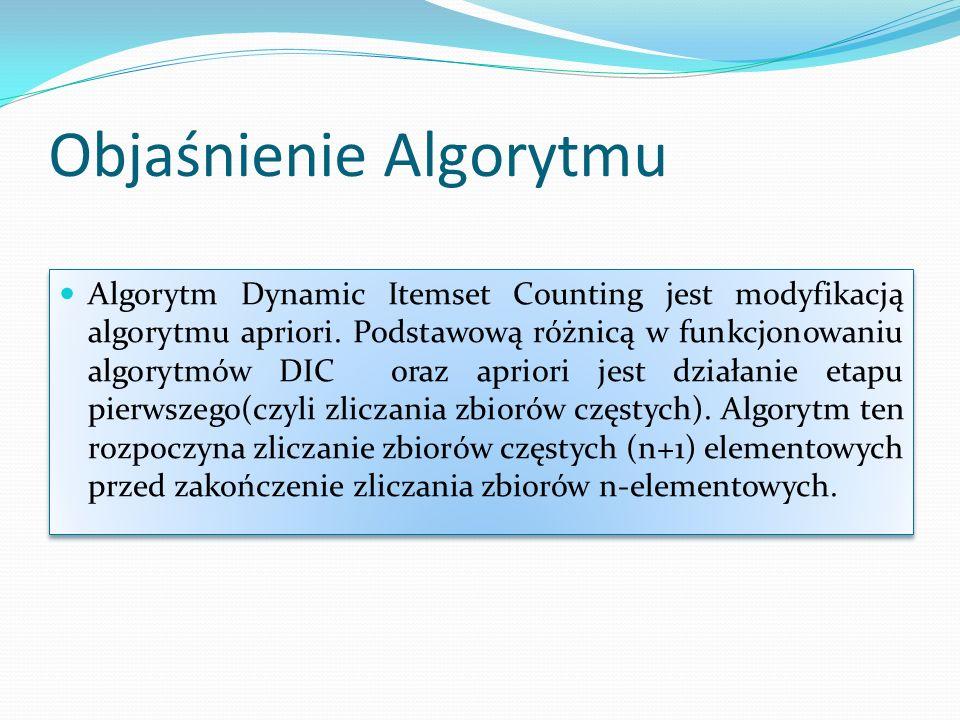 Objaśnienie Algorytmu Algorytm Dynamic Itemset Counting jest modyfikacją algorytmu apriori. Podstawową różnicą w funkcjonowaniu algorytmów DIC oraz ap
