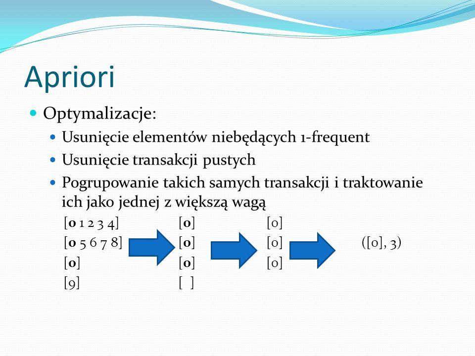 Apriori Optymalizacje: Usunięcie elementów niebędących 1-frequent Usunięcie transakcji pustych Pogrupowanie takich samych transakcji i traktowanie ich jako jednej z większą wagą [0 1 2 3 4] [0][0] [0 5 6 7 8] [0][0]([0], 3) [0] [0][0] [9] [ ]