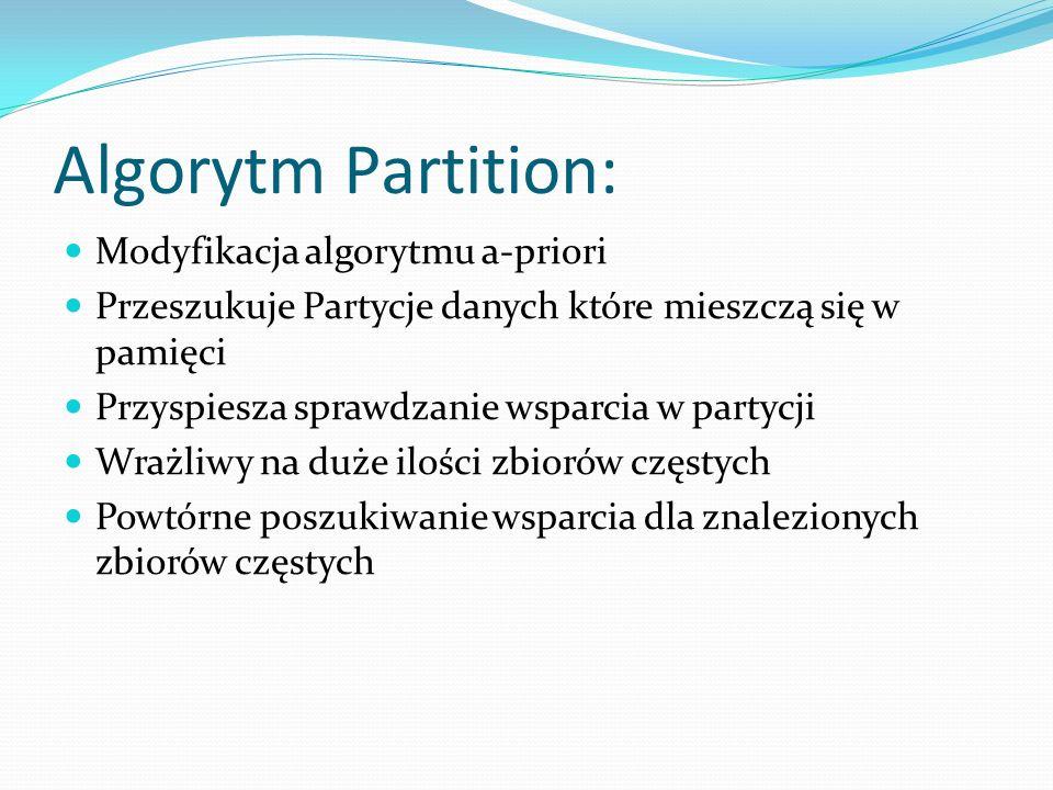 Algorytm Partition: Modyfikacja algorytmu a-priori Przeszukuje Partycje danych które mieszczą się w pamięci Przyspiesza sprawdzanie wsparcia w partycj