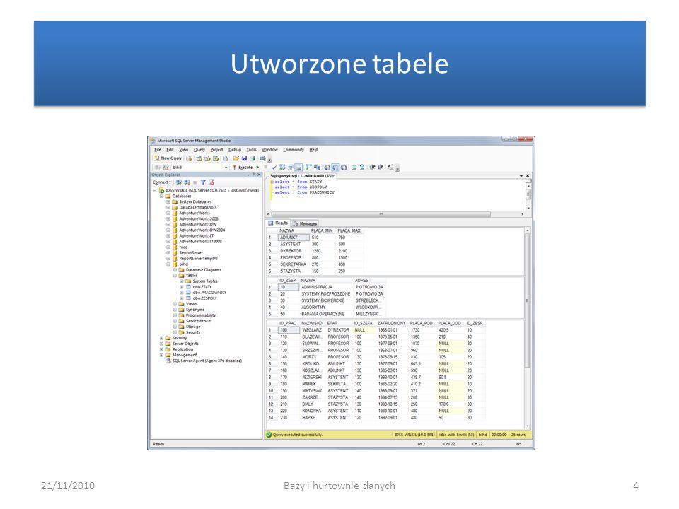 21/11/2010Bazy i hurtownie danych25 Zadanie 11 Wyświetl w odwrotnej alfabetycznej kolejności nazwiska i etaty pracowników pracujących w tym samym zespole, co pracownik o nazwisku Brzezinski.
