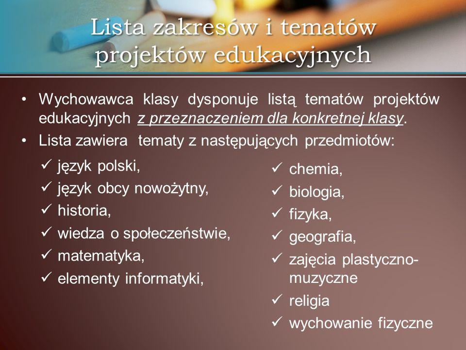 Wychowawca klasy dysponuje listą tematów projektów edukacyjnych z przeznaczeniem dla konkretnej klasy. Lista zawiera tematy z następujących przedmiotó