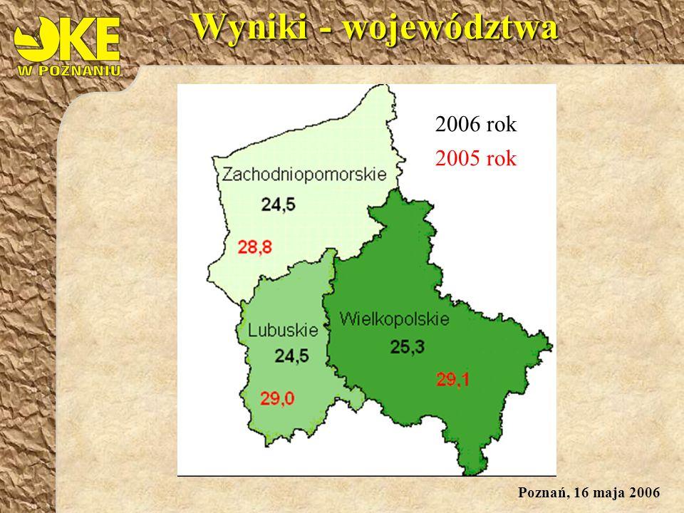 Poznań, 16 maja 2006 Wyniki - powiaty woj. wielkopolskie
