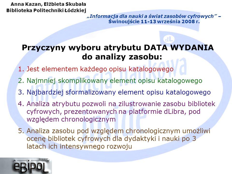 Anna Kazan, Elżbieta Skubała Biblioteka Politechniki Łódzkiej Zawartość 21 BC według daty wydania (statystyka wykonana w każdej z bibliotek oddzielnie) Informacja dla nauki a świat zasobów cyfrowych – Świnoujście 11-13 września 2008 r.