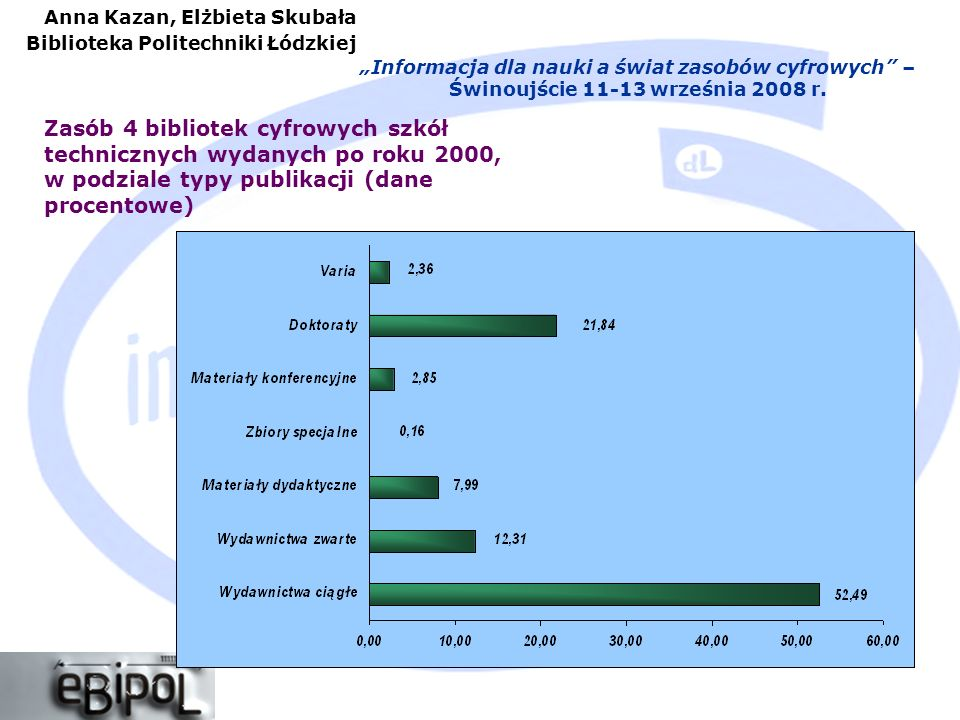 Anna Kazan, Elżbieta Skubała Biblioteka Politechniki Łódzkiej Informacja dla nauki a świat zasobów cyfrowych – Świnoujście 11-13 września 2008 r.