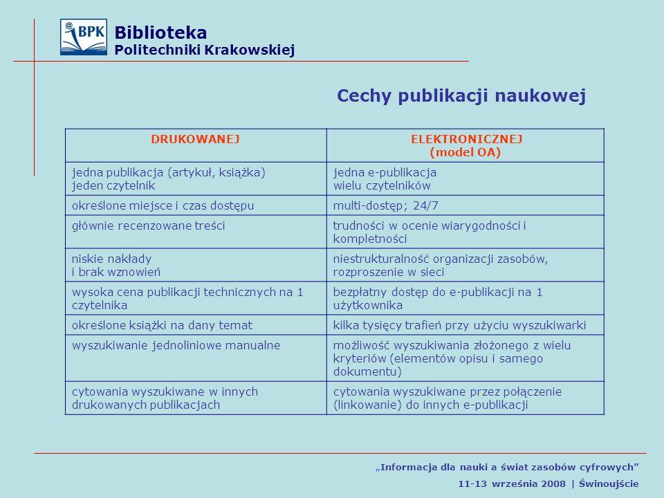 Biblioteka Politechniki Krakowskiej Informacja dla nauki a świat zasobów cyfrowych 11-13 września 2008 | Świnoujście Cechy publikacji naukowej DRUKOWANEJ ELEKTRONICZNEJ (model OA) jedna publikacja (artykuł, książka) jeden czytelnik jedna e-publikacja wielu czytelników określone miejsce i czas dostępumulti-dostęp; 24/7 głównie recenzowane treścitrudności w ocenie wiarygodności i kompletności niskie nakłady i brak wznowień niestrukturalność organizacji zasobów, rozproszenie w sieci wysoka cena publikacji technicznych na 1 czytelnika bezpłatny dostęp do e-publikacji na 1 użytkownika określone książki na dany tematkilka tysięcy trafień przy użyciu wyszukiwarki wyszukiwanie jednoliniowe manualnemożliwość wyszukiwania złożonego z wielu kryteriów (elementów opisu i samego dokumentu) cytowania wyszukiwane w innych drukowanych publikacjach cytowania wyszukiwane przez połączenie (linkowanie) do innych e-publikacji
