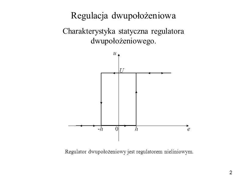 2 Regulacja dwupołożeniowa Charakterystyka statyczna regulatora dwupołożeniowego. u e0h-h-h U Regulator dwupołożeniowy jest regulatorem nieliniowym.