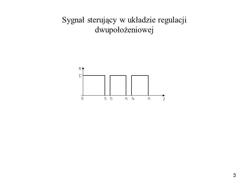 3 Sygnał sterujący w układzie regulacji dwupołożeniowej u U t t 1 t 2 t 3 t 4 t 5 0