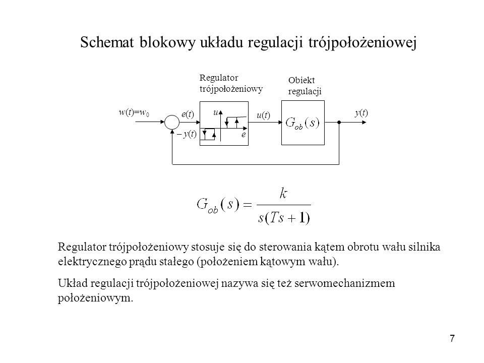 7 Schemat blokowy układu regulacji trójpołożeniowej e(t)e(t) w(t)=w 0 u(t)u(t) y(t)y(t) Regulator trójpołożeniowy Obiekt regulacji – y(t) u e Regulato