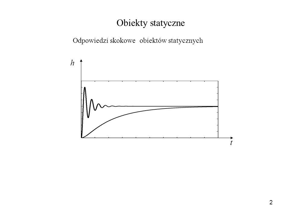 2 Obiekty statyczne h t Odpowiedzi skokowe obiektów statycznych