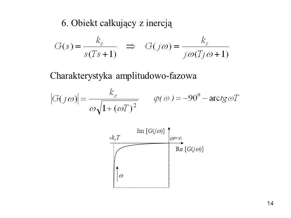 14 6. Obiekt całkujący z inercją Charakterystyka amplitudowo-fazowa Re [G(j )] -k c T Im [G(j )] =
