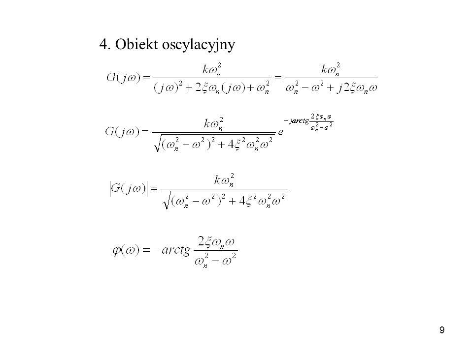 20 9. Obiekt opóźniający Re[G(j )] Im[G(j )] = 0 k Charakterystyka amplitudowo-fazowa
