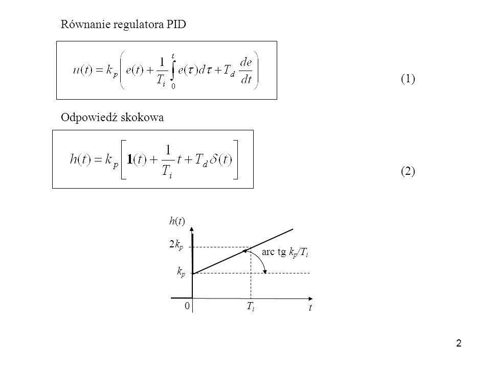 2 Równanie regulatora PID (1) Odpowiedź skokowa (2) kpkp t h(t)h(t) 0 arc tg k p /T i 2kp2kp TiTi