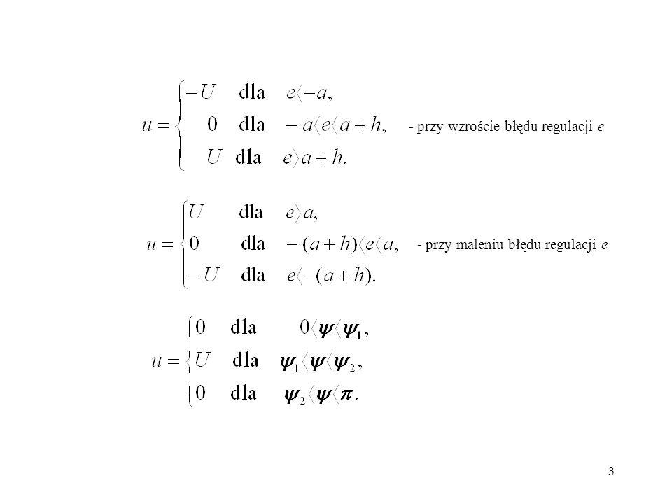 4 Analiza układu regulacji trójpołożeniowej e(t)e(t) w(t)=w 0 u(t)u(t) y(t)y(t) Regulator trójpołożeniowy Obiekt regulacji – y(t) u e