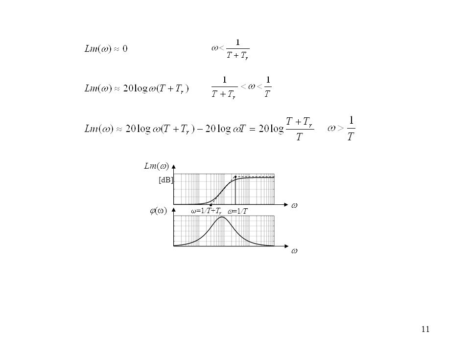 11 Lm( ) ( ) =1/T+T r =1/T [dB]