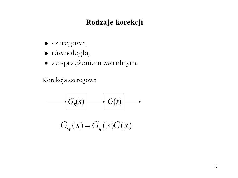 2 Rodzaje korekcji Korekcja szeregowa Gk(s)Gk(s)G(s)G(s)