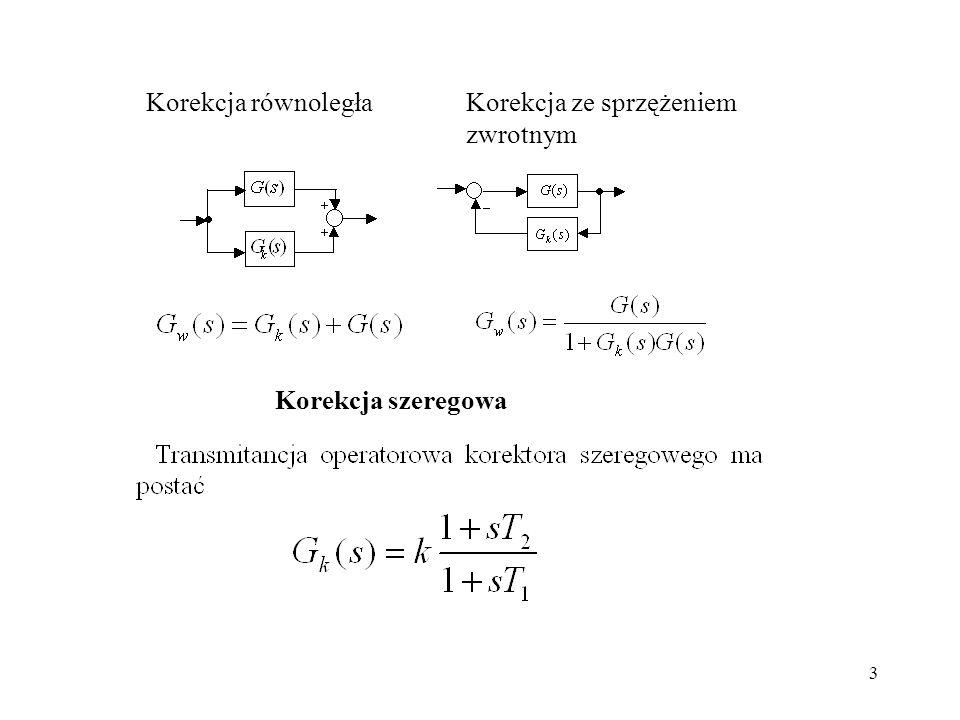 3 Korekcja równoległaKorekcja ze sprzężeniem zwrotnym Korekcja szeregowa