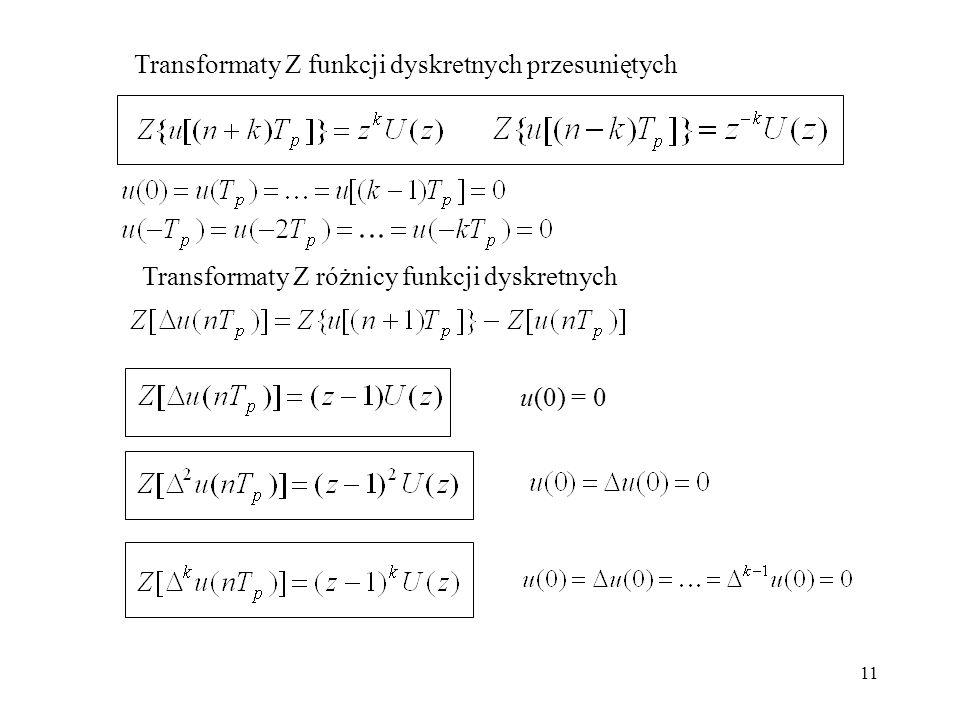 11 Transformaty Z funkcji dyskretnych przesuniętych Transformaty Z różnicy funkcji dyskretnych u(0) = 0