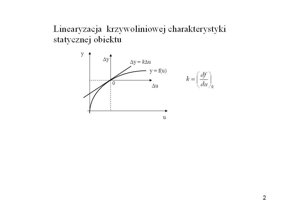 2 y = k u y u y u 0 y = f(u)